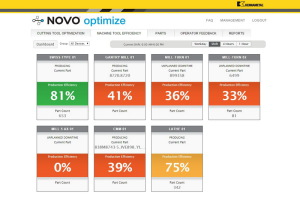 NOVO Optimize